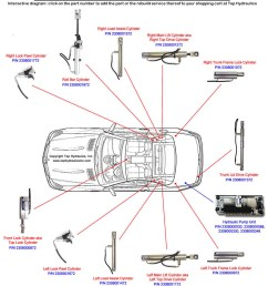here is a diagram of you car s hydraulic roof systems to help track down possible issues hope it can help as well  [ 900 x 1037 Pixel ]
