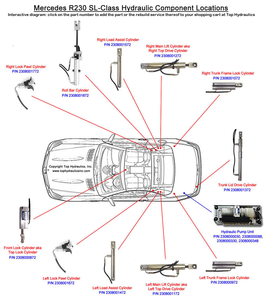 hight resolution of here is a diagram of you car s hydraulic roof systems to help track down possible issues hope it can help as well