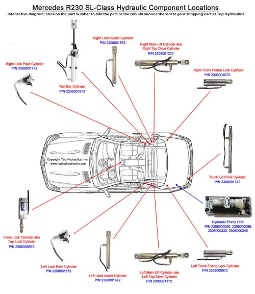 small resolution of here is a diagram of you car s hydraulic roof systems to help track down possible issues hope it can help as well