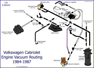 Volkswagen Cabriolet Questions  my 1986 volkswagen has no