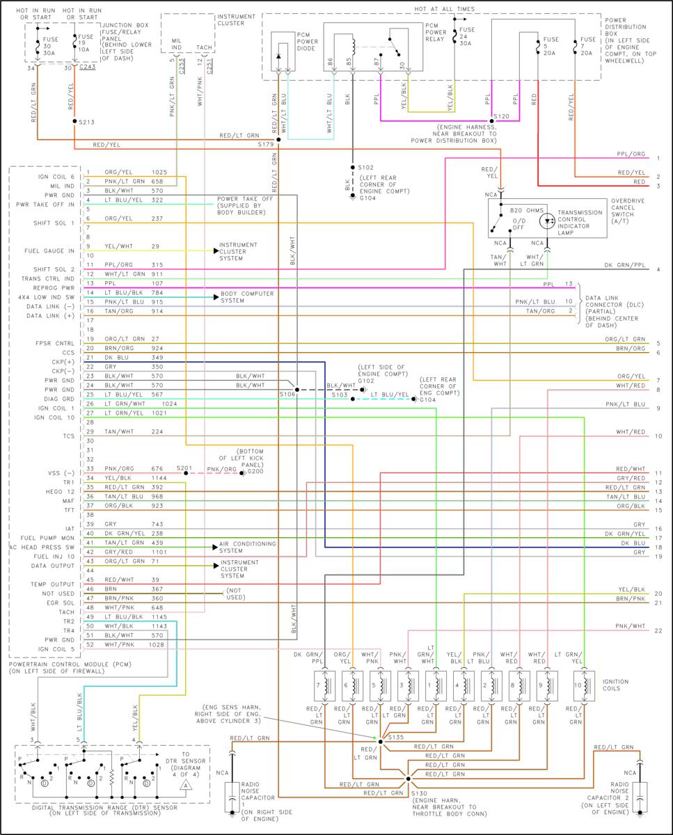 1999 ford f350 7 3 wiring diagram escape harness 2001 f450 super duty fuse box best library 2002 diesel 2008 radio