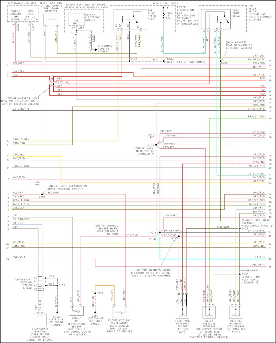 1999 ford f250 super duty fuse diagram