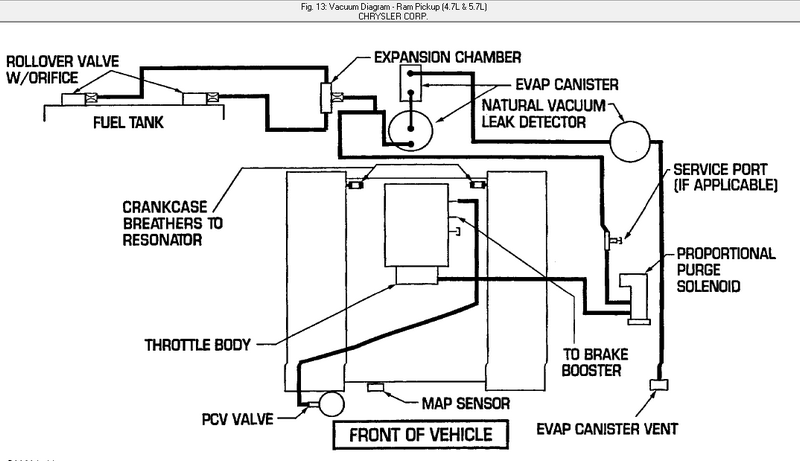 2003 Dodge Durango Evap System Diagram Furthermore 2007