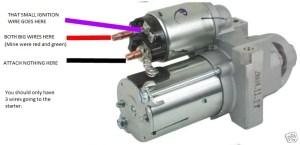 2003 Chevy Cavalier Starter Wiring Diagram | Wiring Diagram