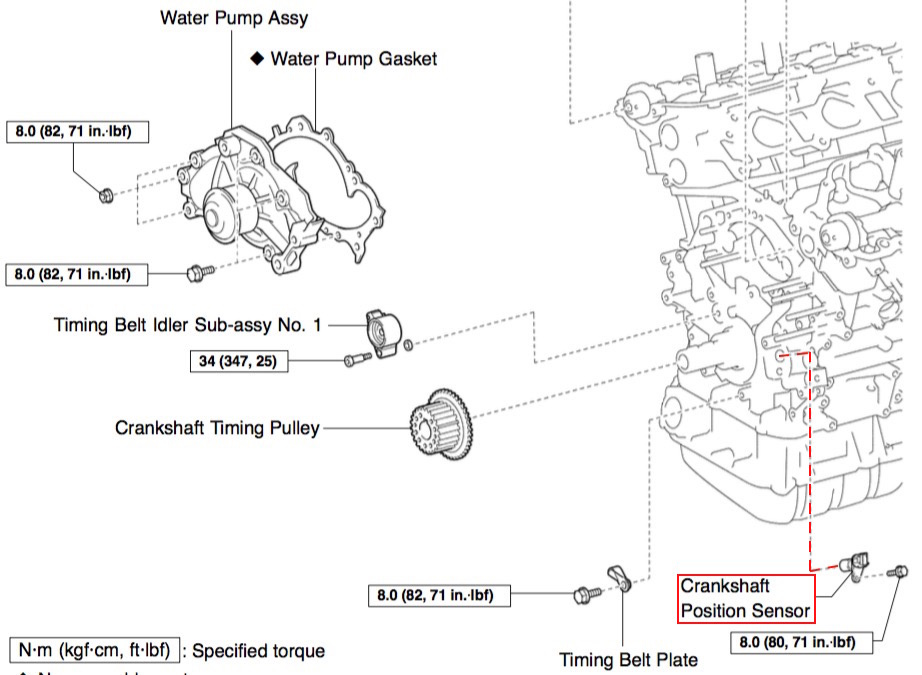 Crankshaft Position Sensor Diagram How To Test Crank