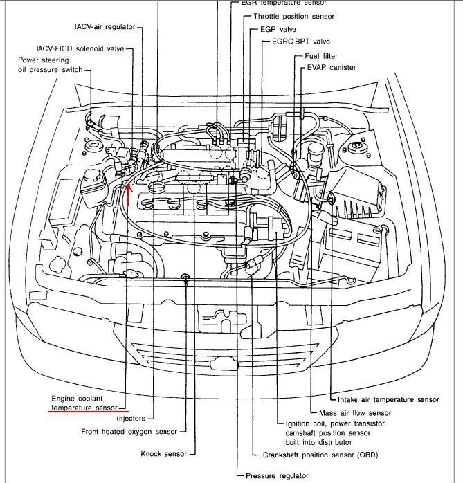 nissan stanza fuel line diagram online wiring diagram