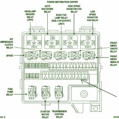 Chrysler Wiring Diagrams Schematics Real Rocket Ship Diagram 200 As Well 2001 Sebring Radio 2002 Fuse Box Hubs