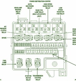 fuse box chrysler sebring 2010 schematic wiring diagrams u2022 rh detox design co 2001 toyota corolla [ 1200 x 1163 Pixel ]