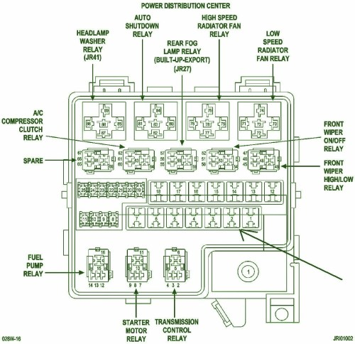 small resolution of 2005 scion xb fuse diagram