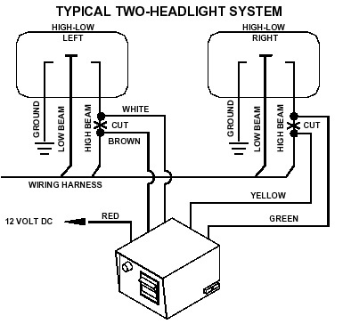 High Beam Indicator Light Wiring Diagram, High, Free