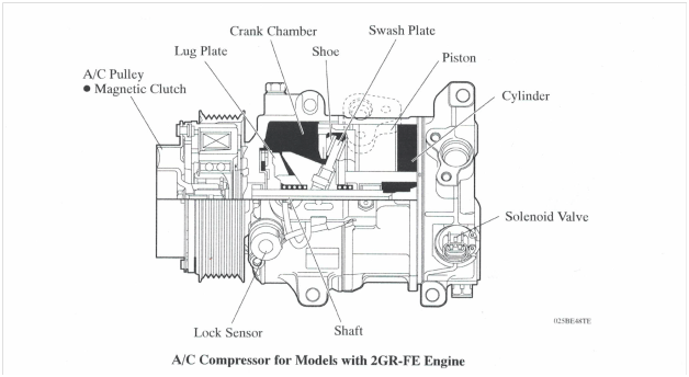 2009 Toyota Camry Swashplate AC Compressor Solenoid Valve