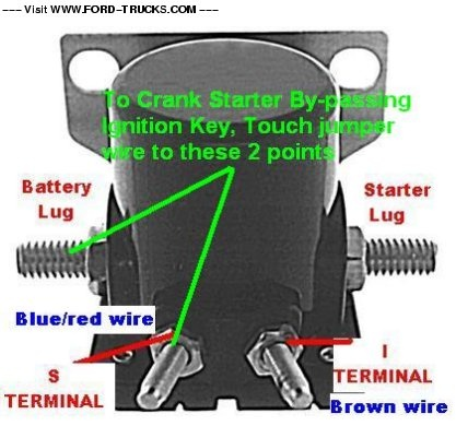 basic ford solenoid wiring diagram 2005 softail deluxe ranger questions starter problems cargurus 4 answers