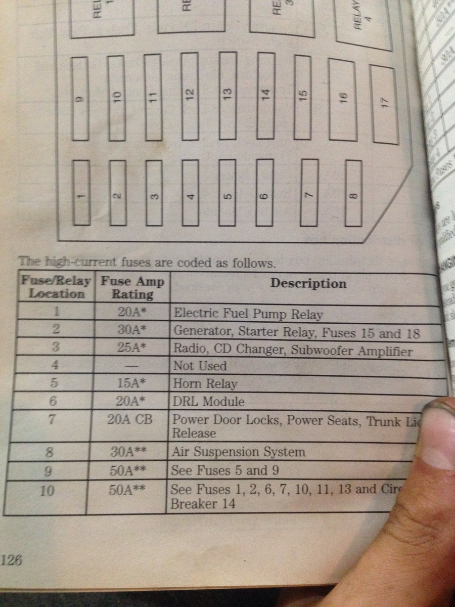 2004 Mercury Grand Marquis Fuse Box Mercury Grand Marquis Questions Where Is The Starter