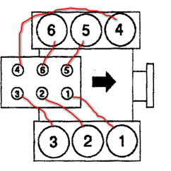 1999 F150 Wiring Diagram Ktp 445u Ford F 150 Questions Firing Order For A 4 2 Liter V6 Answers