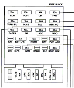 Chevrolet Camaro Questions  I need a diagram for the fuse