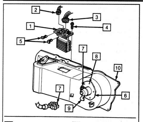 1992 Buick Regal Blower Motor Fuse Panel Diagram