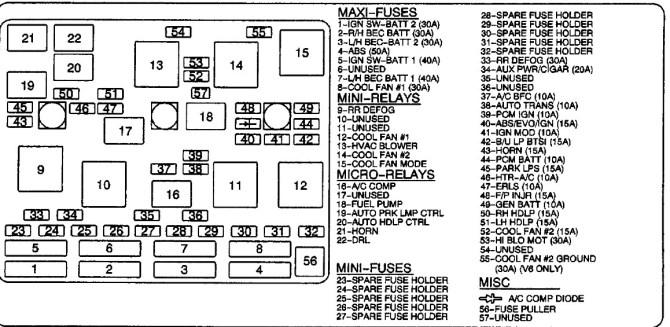 grand am fuse box  wiring diagram operation villagecomplex