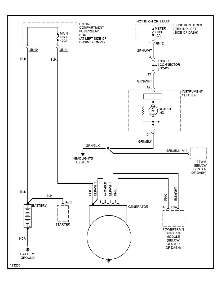 2002 Kia Sedona Interior Fuse Box Diagram : 41 Wiring