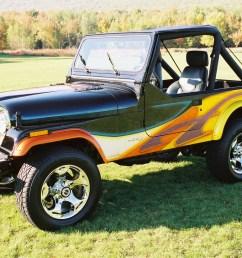 jeep cj7 frame [ 1600 x 1081 Pixel ]