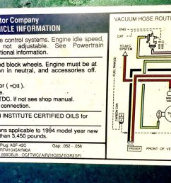 1990 ford f 150 5 0 liter engine diagram wiring diagrams konsult 1988 ford f 150 [ 1600 x 682 Pixel ]