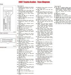 2011 toyotum avalon fuse diagram [ 1059 x 1089 Pixel ]