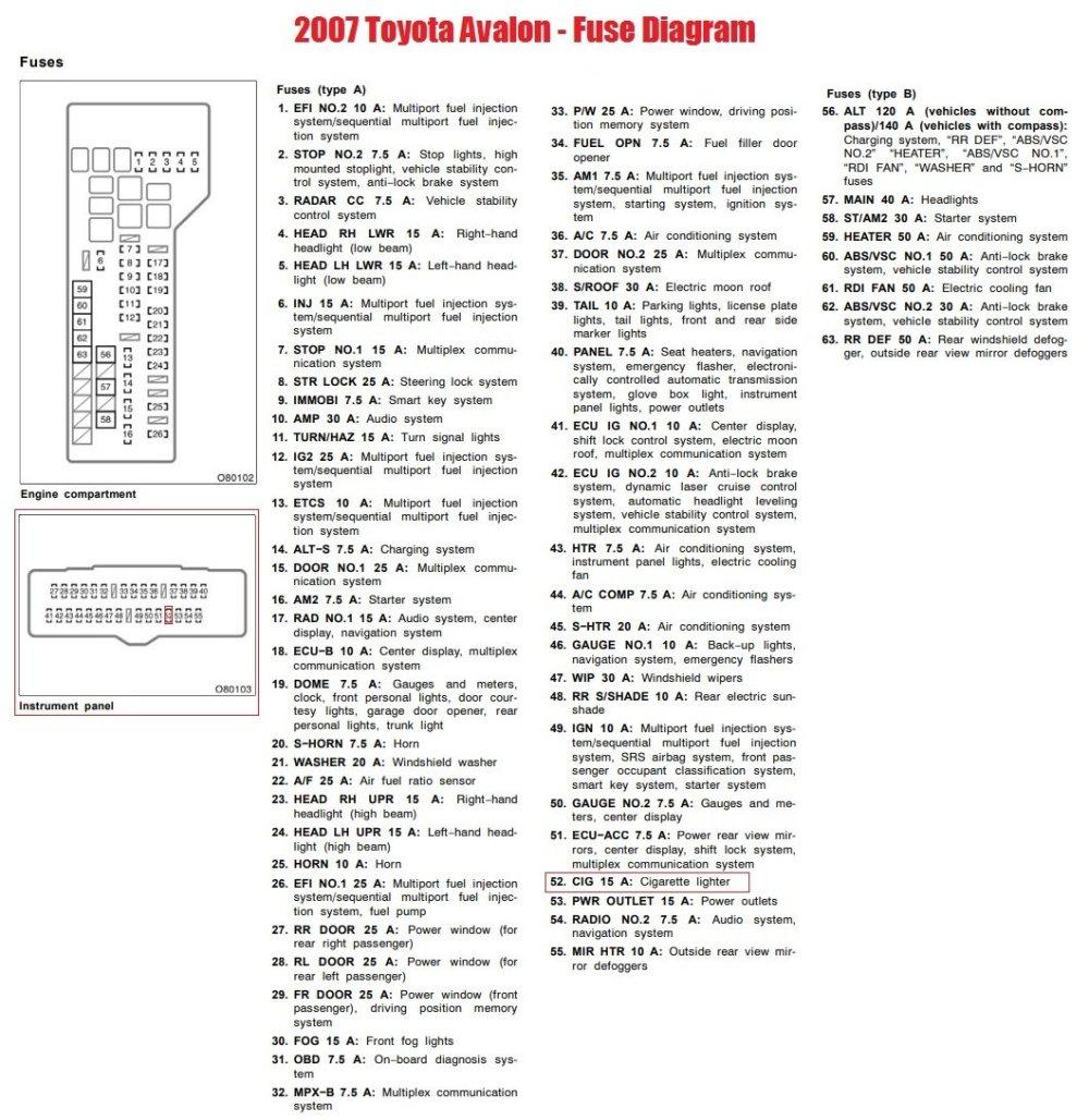 medium resolution of 2011 toyotum avalon fuse diagram