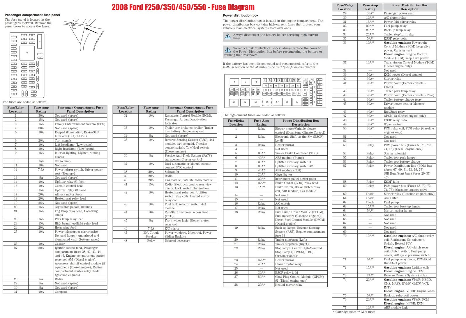 hight resolution of 08 ford fuse box