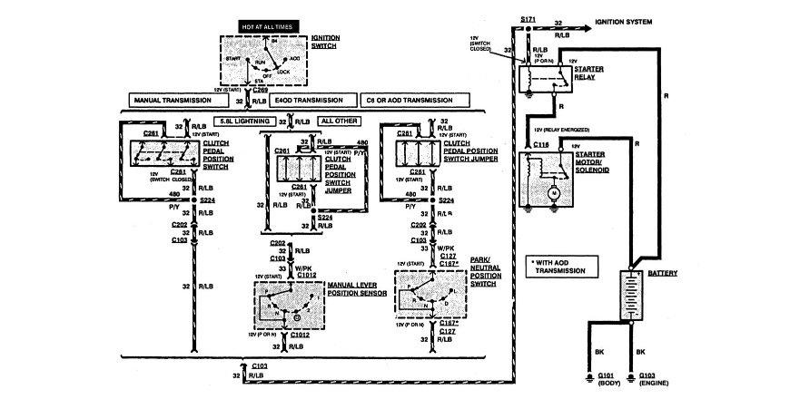 1970 ford bronco dash wiring diagram