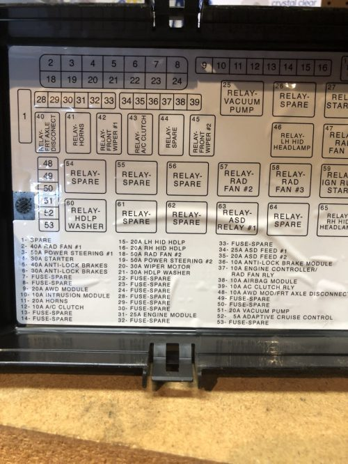 small resolution of 2014 challenger fuse box wiring diagram technic 2014 challenger fuse box location 2014 challenger fuse box