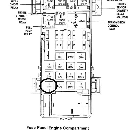 [DIAGRAM] 2000 Fuse Box Diagram Jeep Cherokee FULL Version