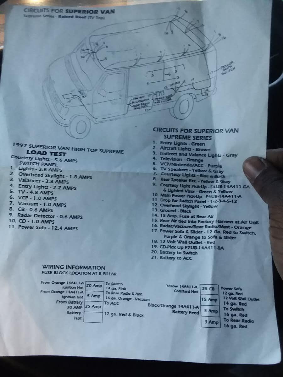 Fuse Box Diagram Ford E150 Van