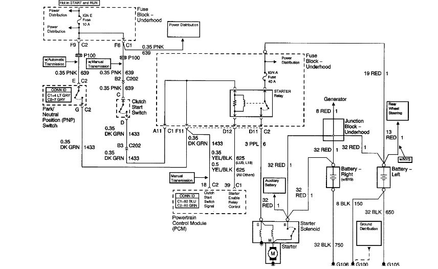 Wiring Diagram 2003 Chevy Silverado For Your Needs
