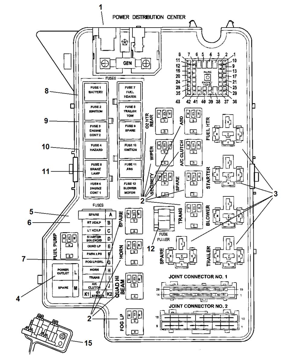 98 Dodge Ram Interior Fuse Box