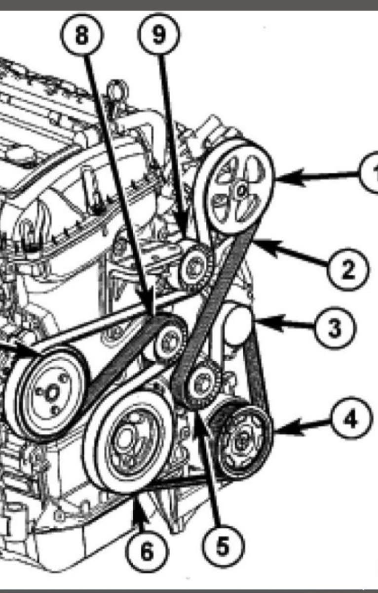2012 Dodge Avenger 2.4 Serpentine Belt Diagram : dodge, avenger, serpentine, diagram, Dodge, Caliber, Questions, Serpentine, Moves, Pulley, CarGurus