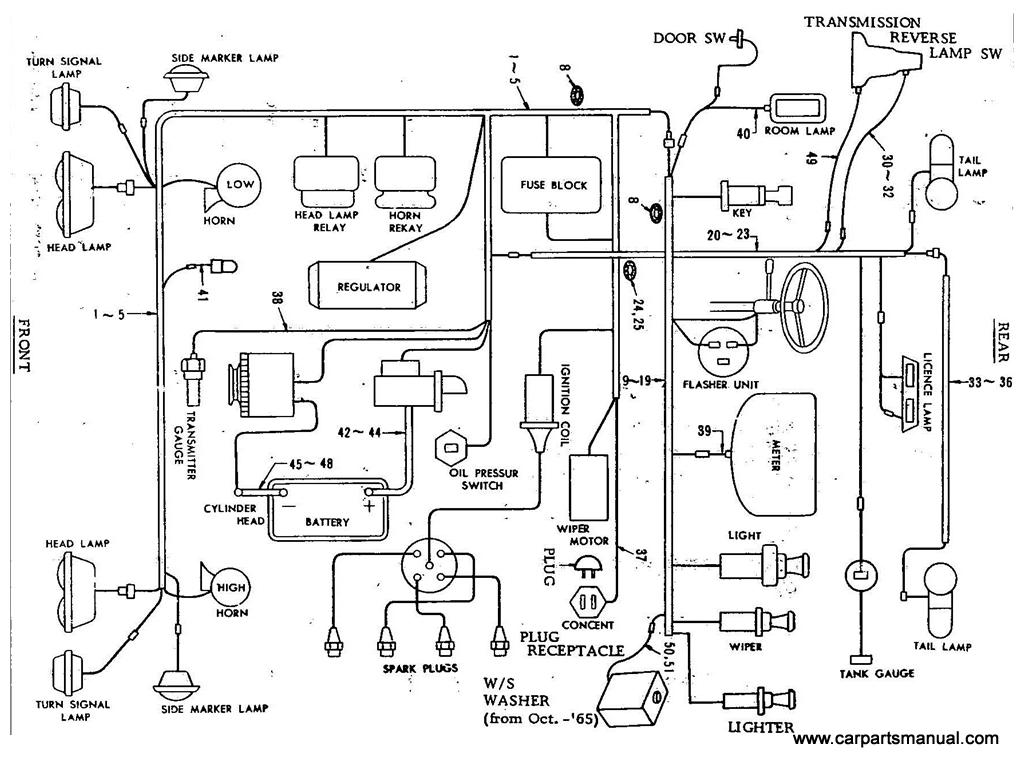 Datsun Bluebird (411) Wiring