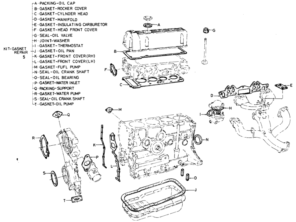 Datsun 510 Engine Assemblies & Gasket Kit