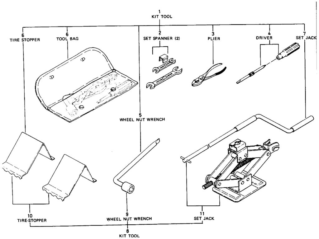 Datsun 510 Tool Set (Sedan)