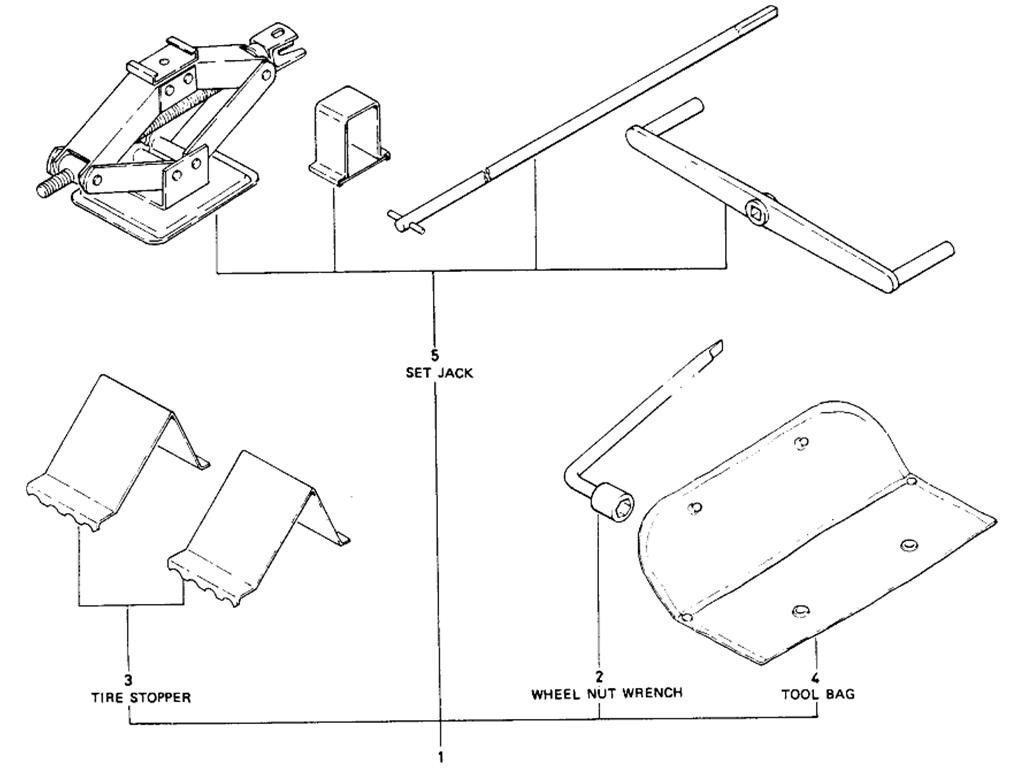 Datsun 510 Tool Set (Wagon)