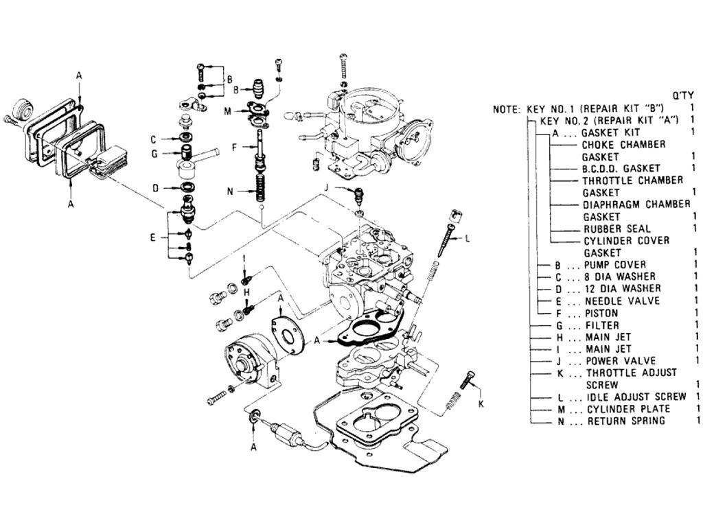 Datsun Pickup (620) Carburetor Repair Kit (L20B)