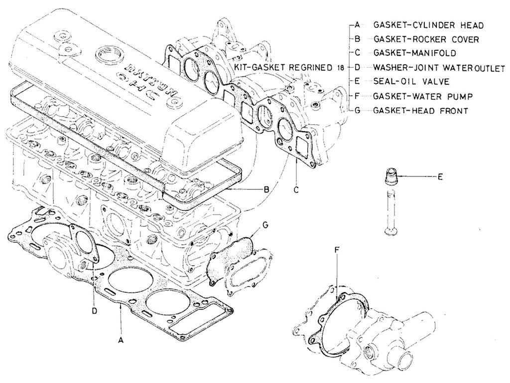 Datsun Sports 1600/2000 2000 (U20) Engine & Gasket Kit