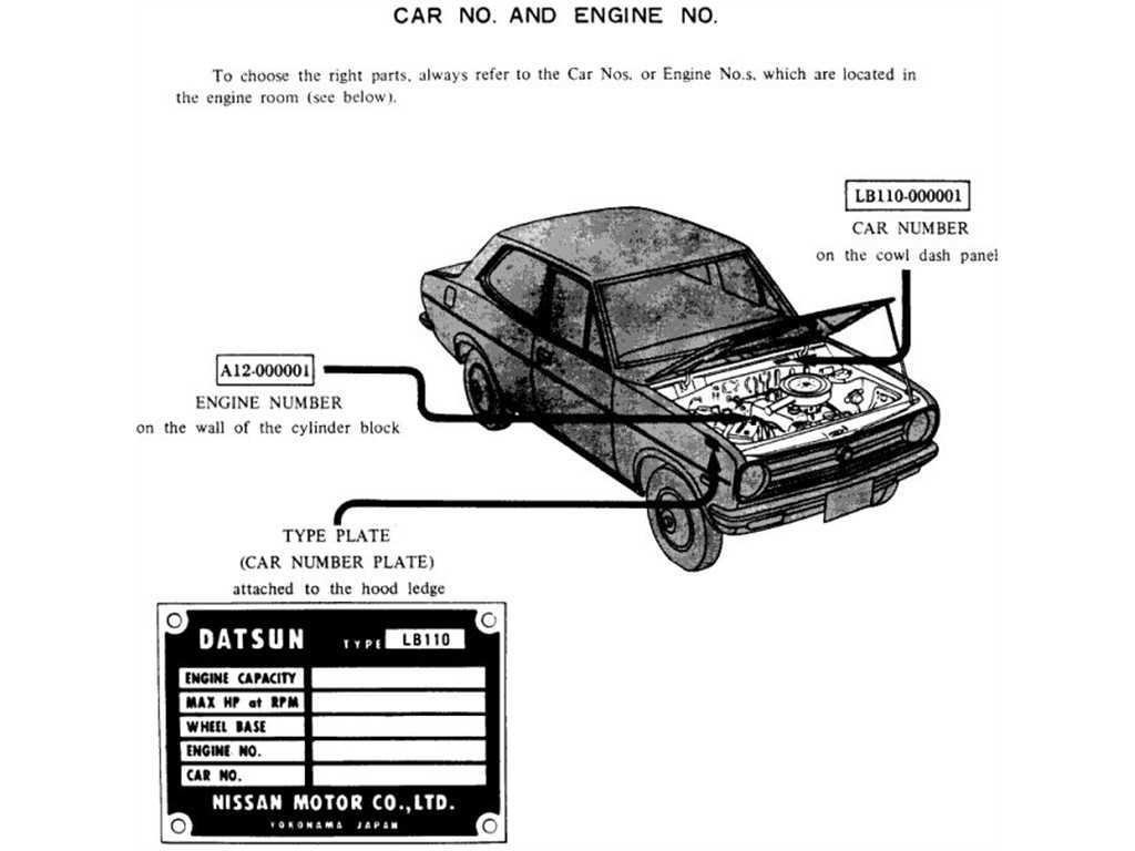 Datsun 1200 (B110) Car No. & Engine No.