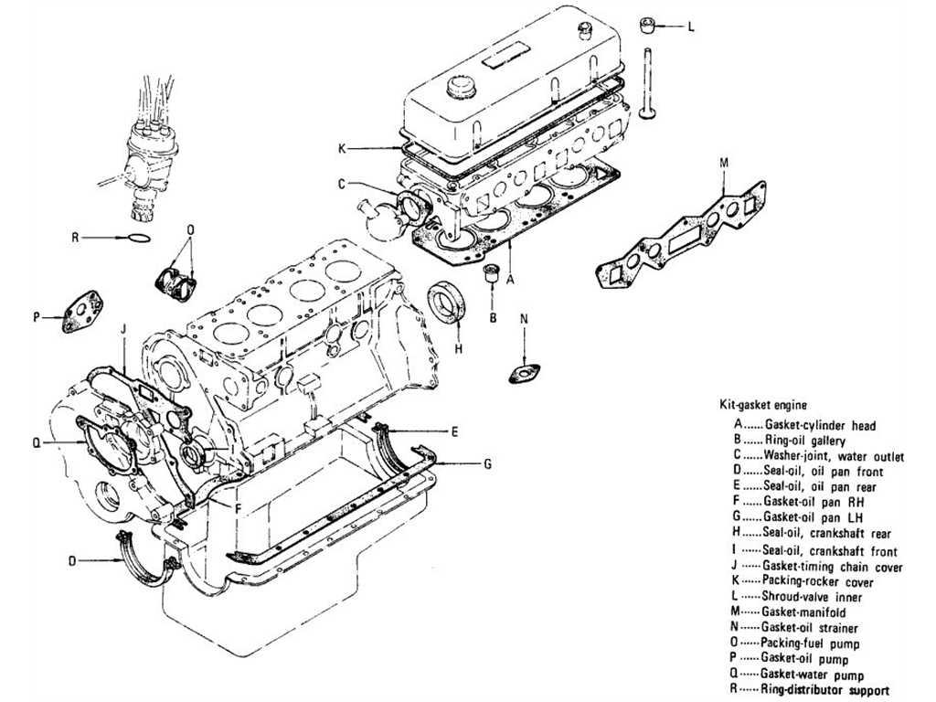 Datsun 1200 (B110) Gasket Kit