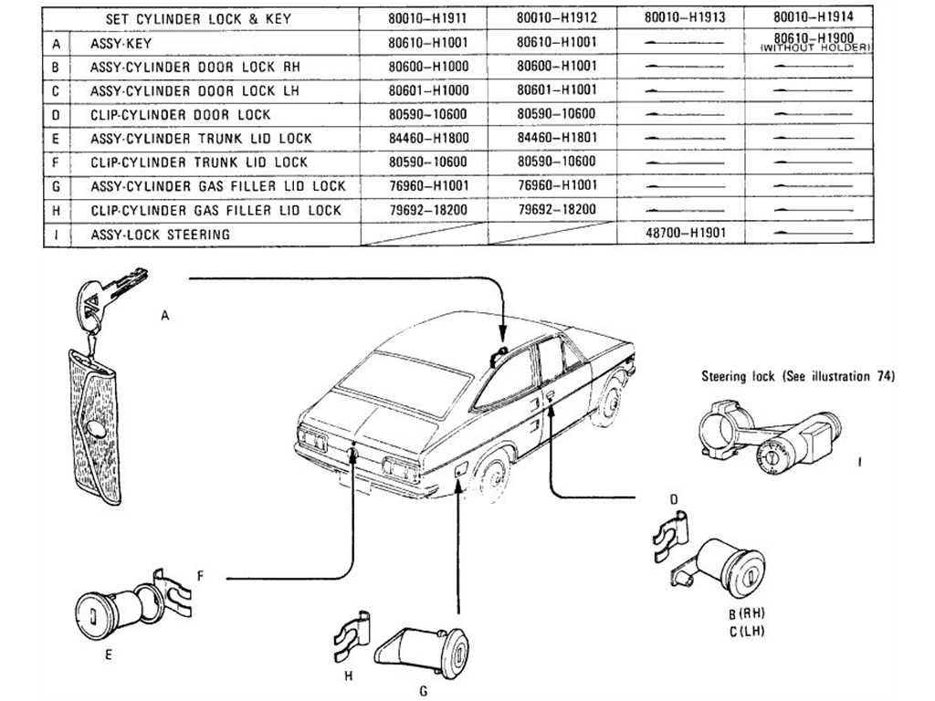 Datsun 1200 (B110) Key & Cylinder