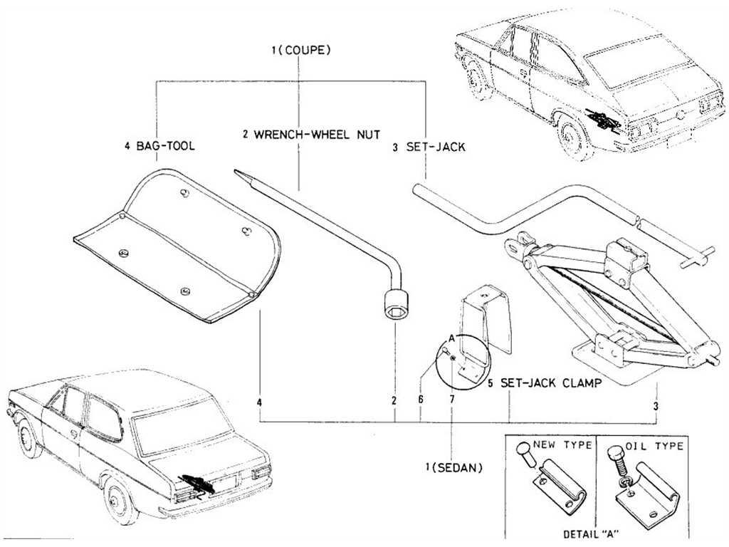 Datsun 1200 (B110) Tool Kit