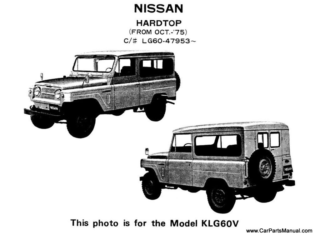 Nissan Patrol (60) Model Photos