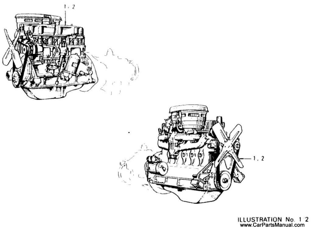 Nissan Patrol (60) Engine Index