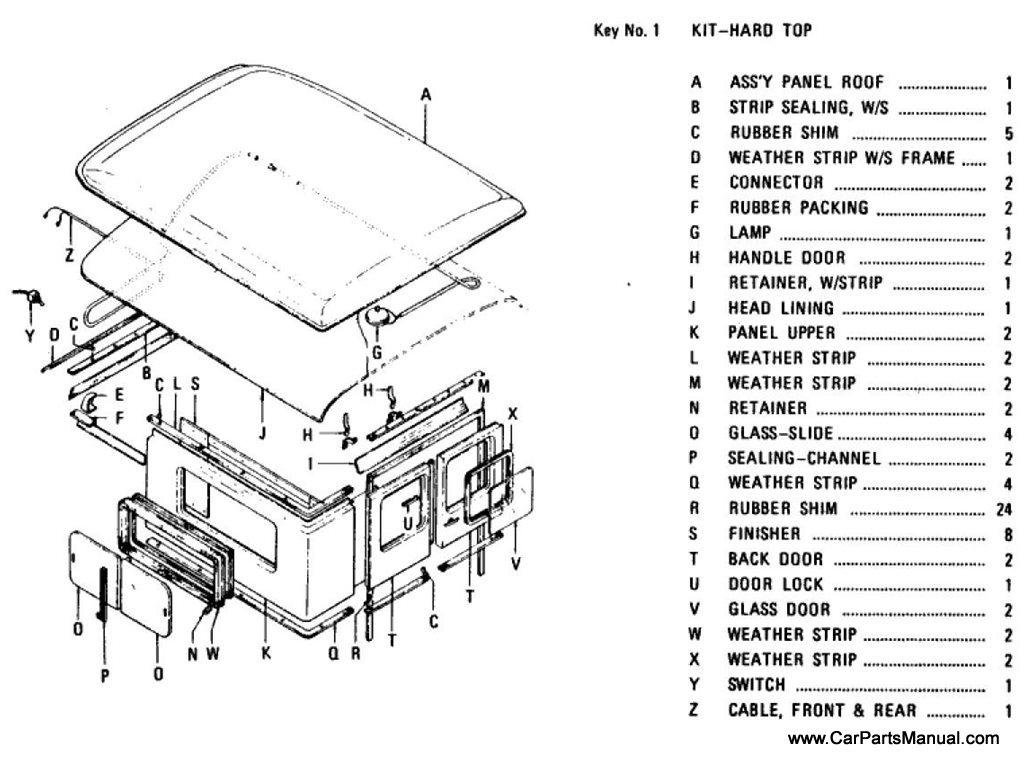 Nissan Patrol (60) Kit Hardtop (To 1975)