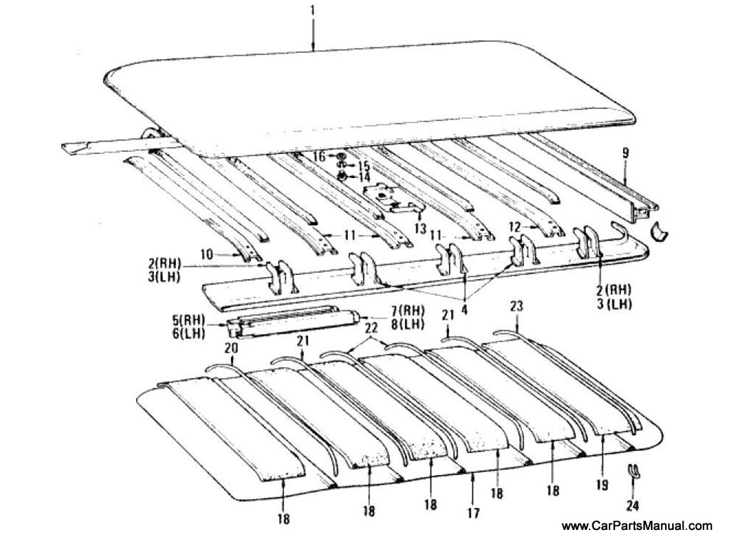 Nissan Patrol (60) Roof Panel, Lining & Rail