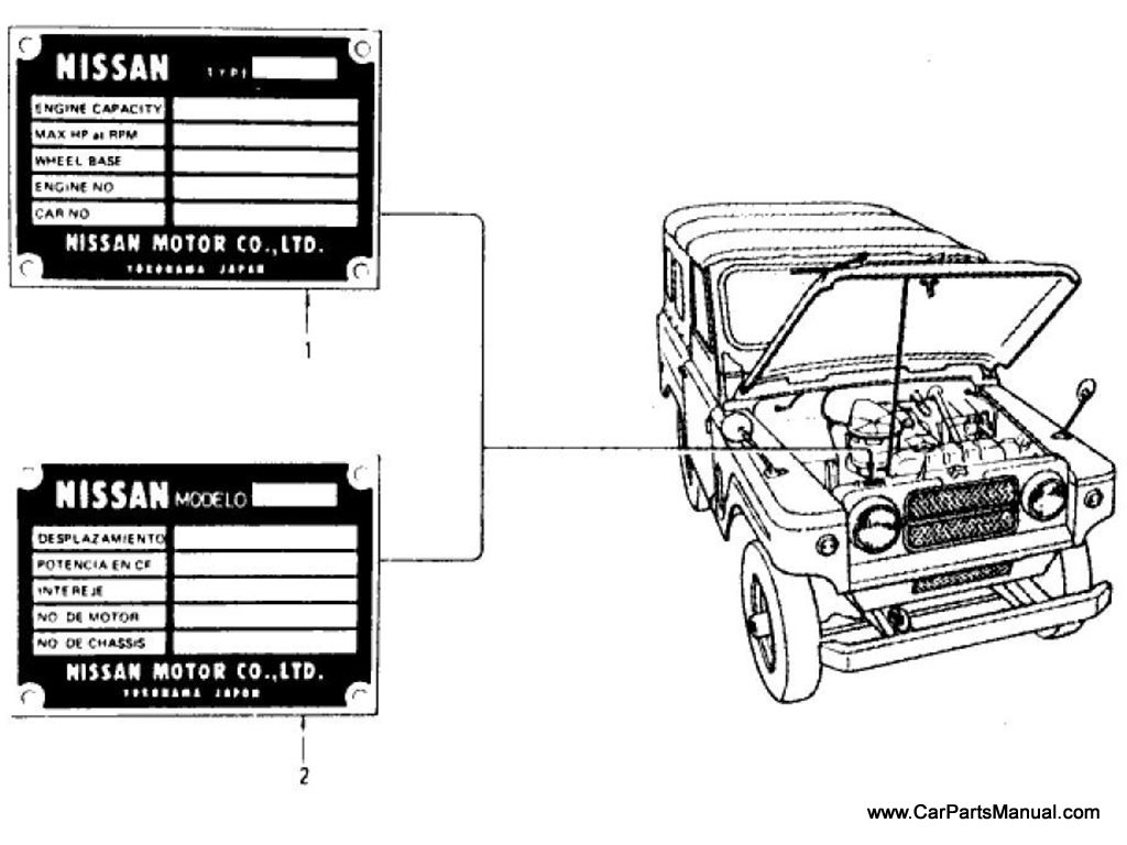 Nissan Patrol (60) Model No. Plate