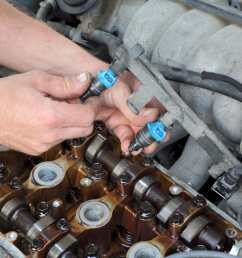 do fuel injectors need periodic cleaning  [ 1170 x 780 Pixel ]